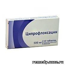 Ципрофлоксацин от чего помогает
